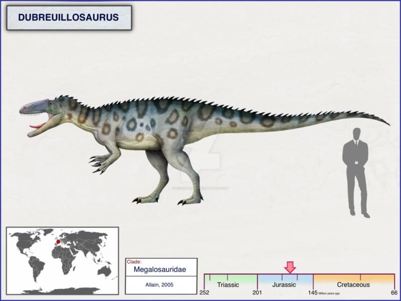 Картинки по запросу Дюбрейлозавр